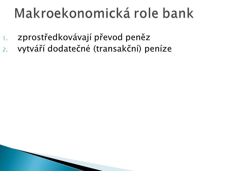 Makroekonomická role bank