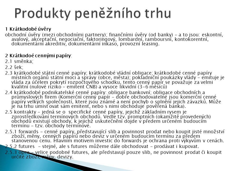 Produkty peněžního trhu