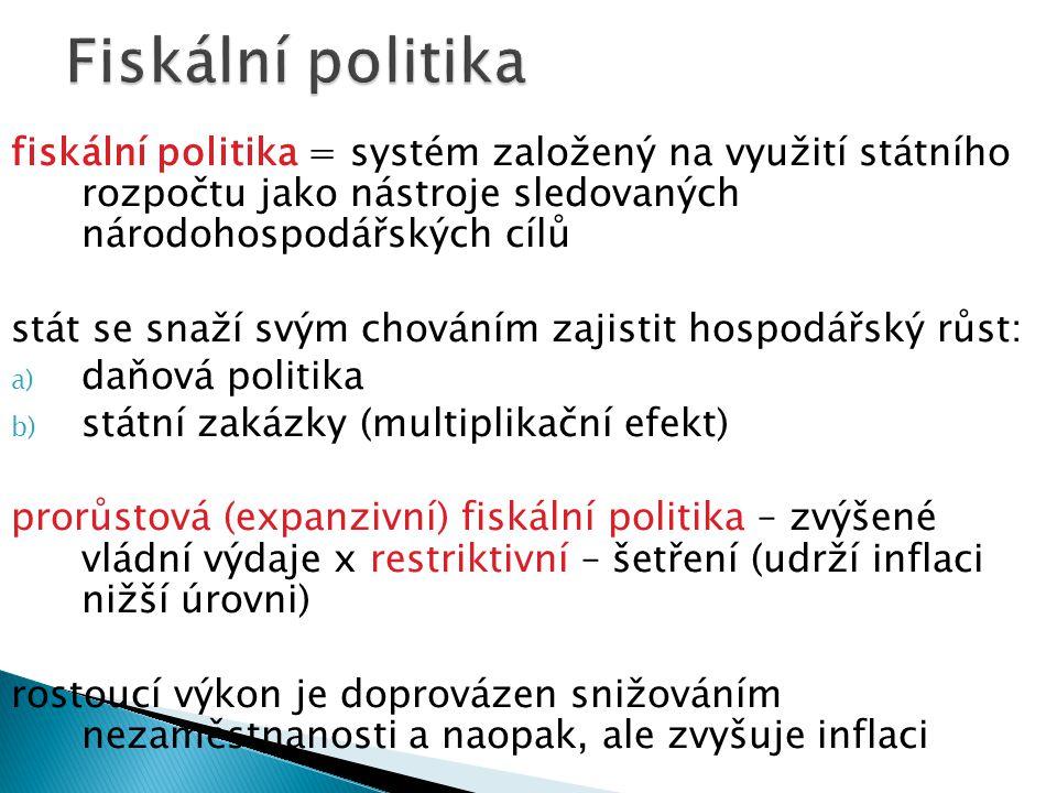 Fiskální politika fiskální politika = systém založený na využití státního rozpočtu jako nástroje sledovaných národohospodářských cílů.