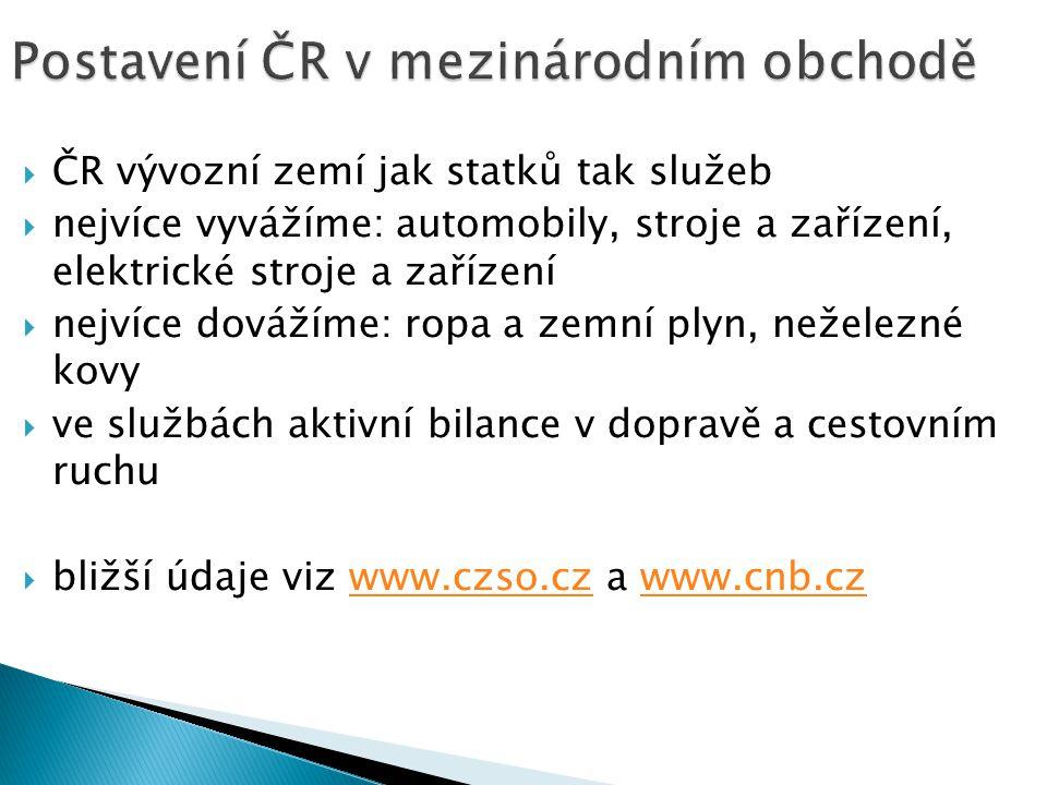 Postavení ČR v mezinárodním obchodě