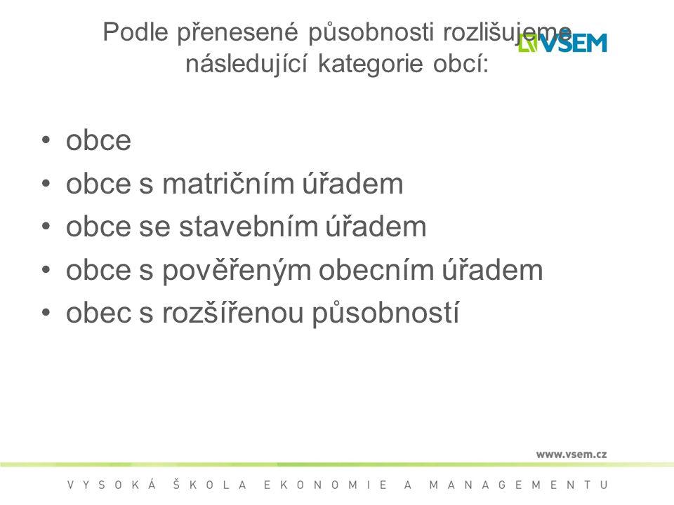 Podle přenesené působnosti rozlišujeme následující kategorie obcí: