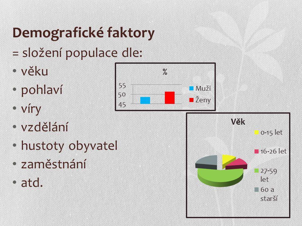 Demografické faktory = složení populace dle: věku pohlaví víry