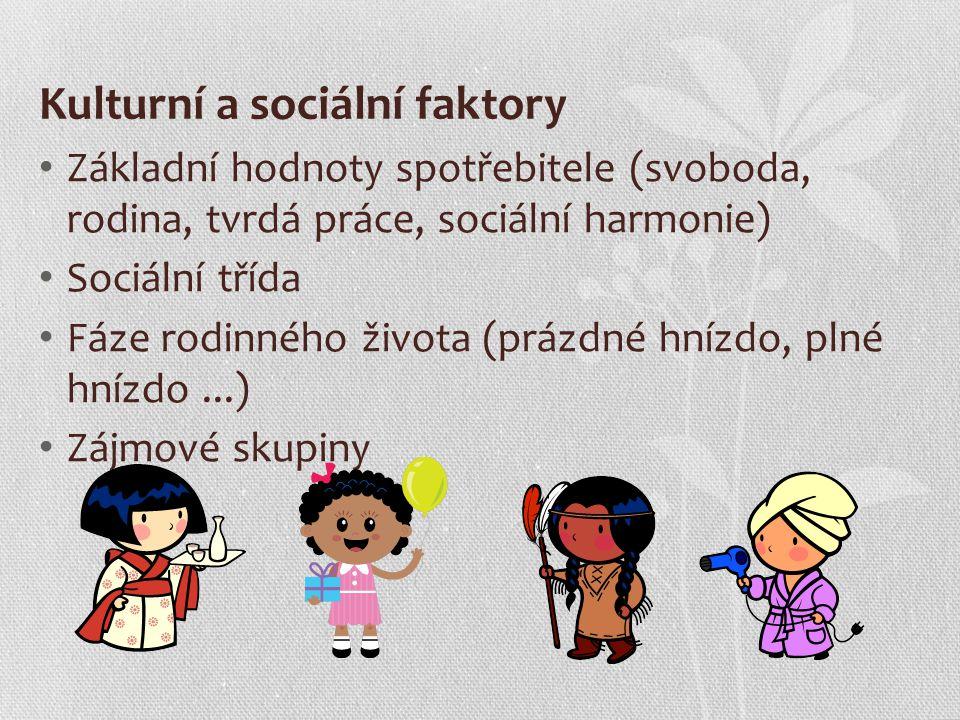 Kulturní a sociální faktory