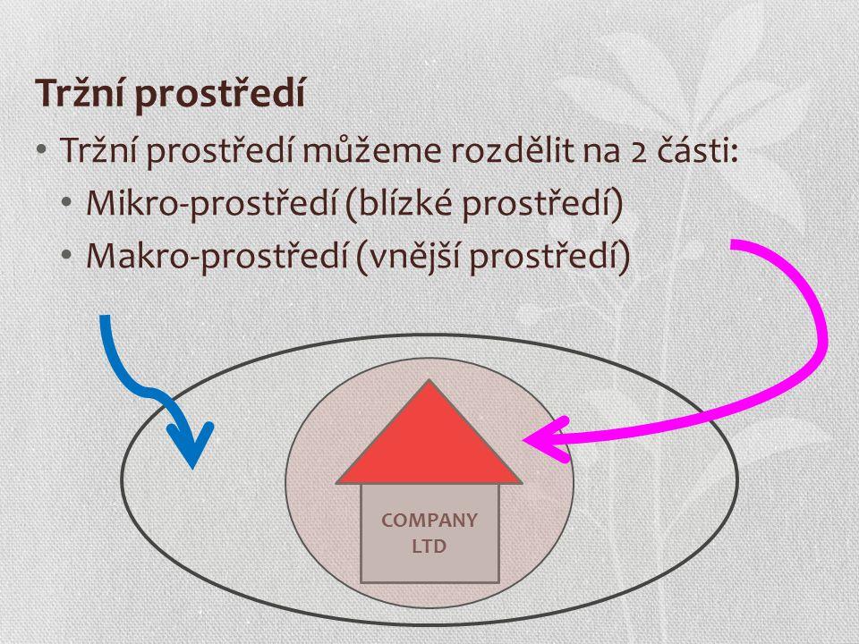 Tržní prostředí Tržní prostředí můžeme rozdělit na 2 části:
