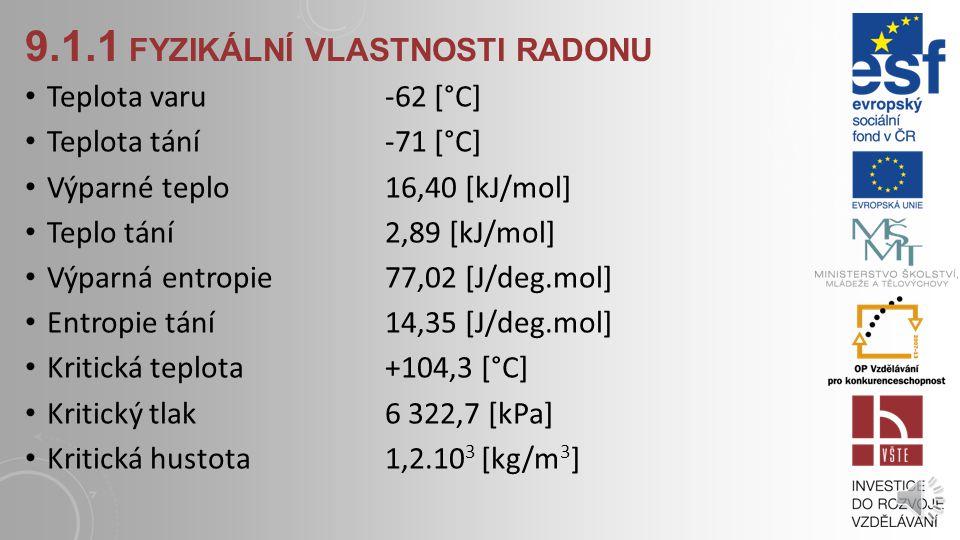 9.1.1 Fyzikální vlastnosti radonu