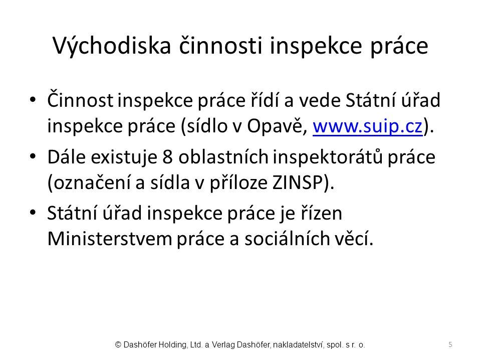 Východiska činnosti inspekce práce