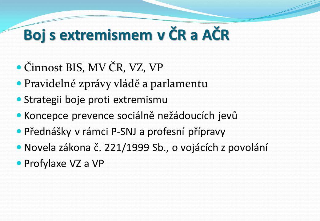 Boj s extremismem v ČR a AČR