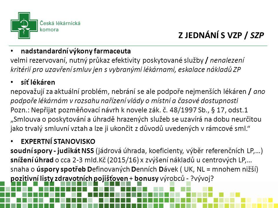 Z JEDNÁNÍ S VZP / SZP nadstandardní výkony farmaceuta