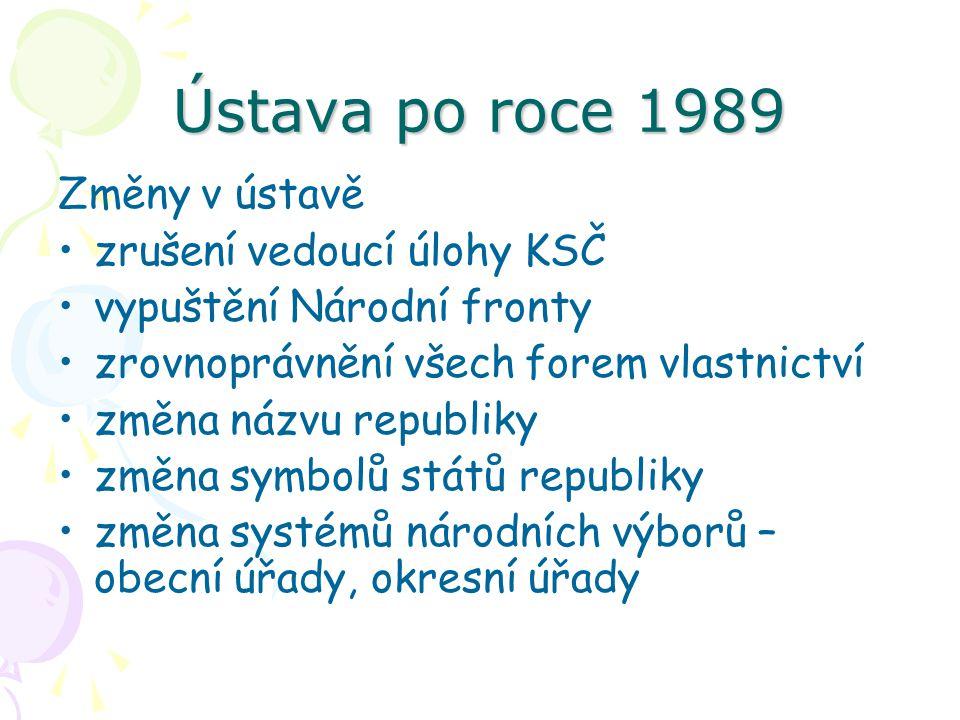 Ústava po roce 1989 Změny v ústavě zrušení vedoucí úlohy KSČ