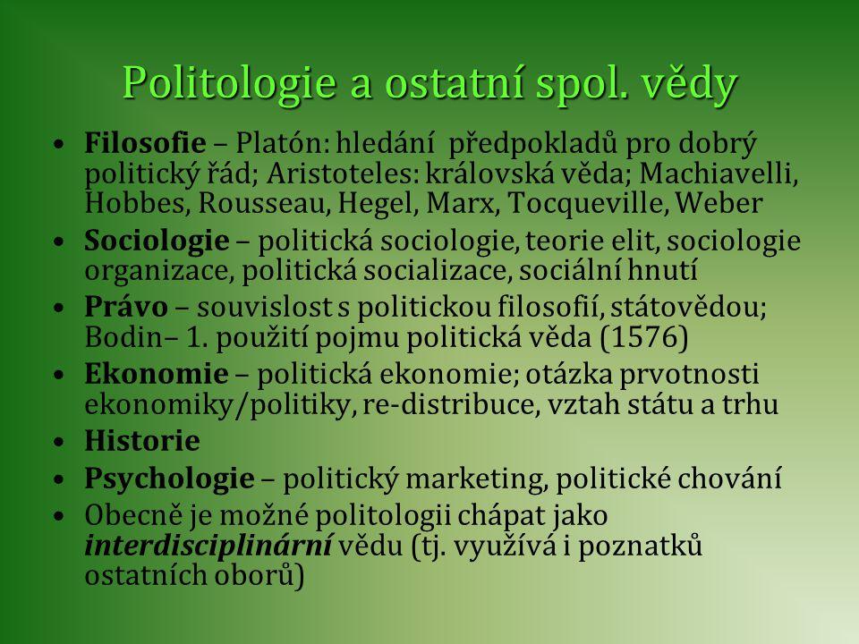 Politologie a ostatní spol. vědy