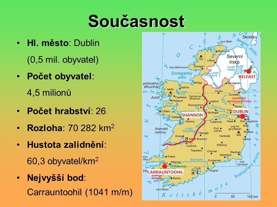 Současnost Hl. město: Dublin (0,5 mil. obyvatel) Počet obyvatel: