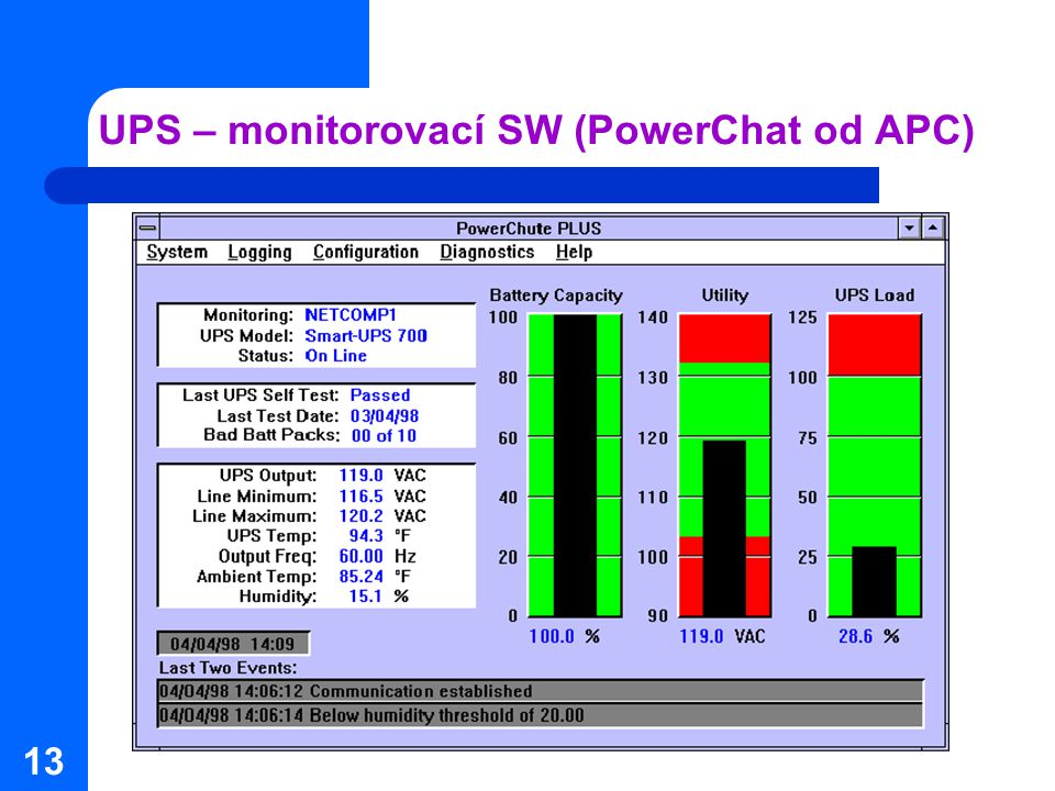 UPS – monitorovací SW (PowerChat od APC)