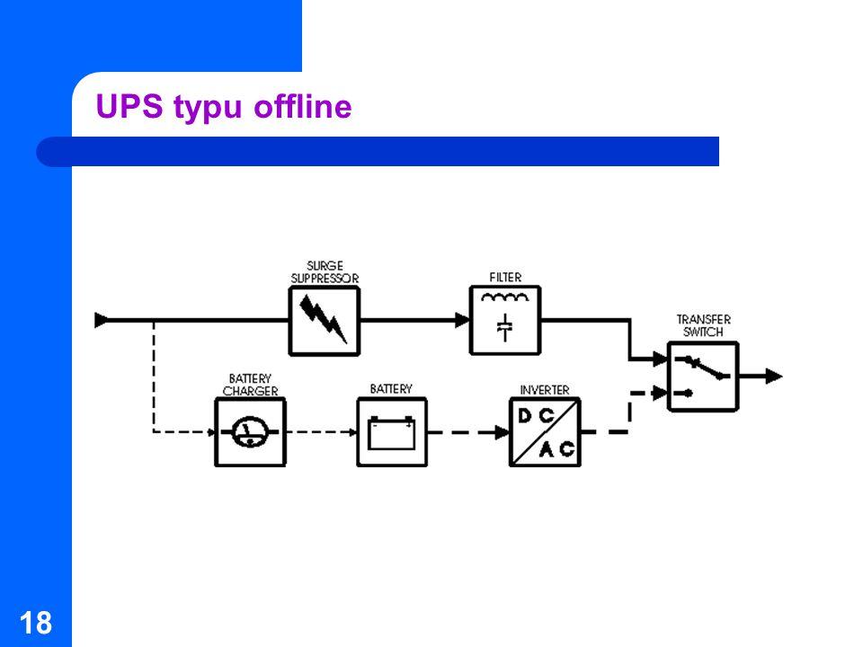 UPS typu offline