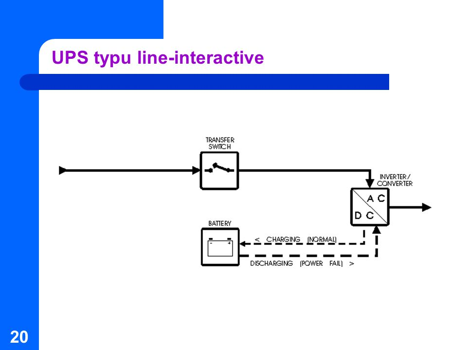 UPS typu line-interactive