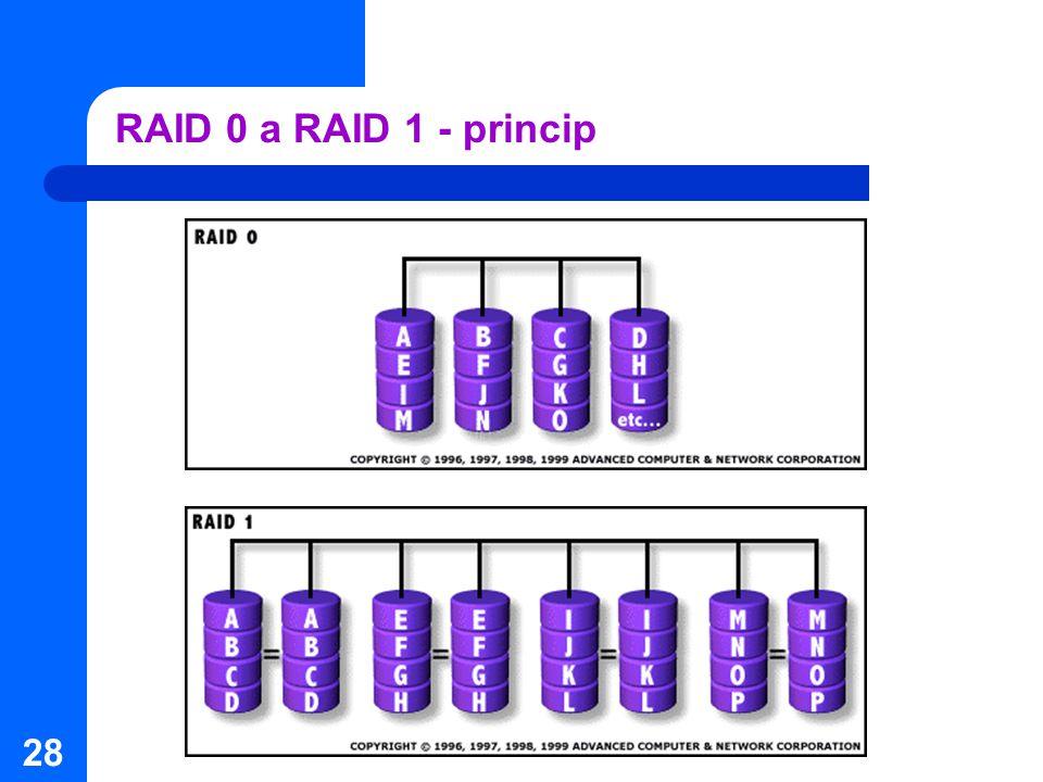 RAID 0 a RAID 1 - princip