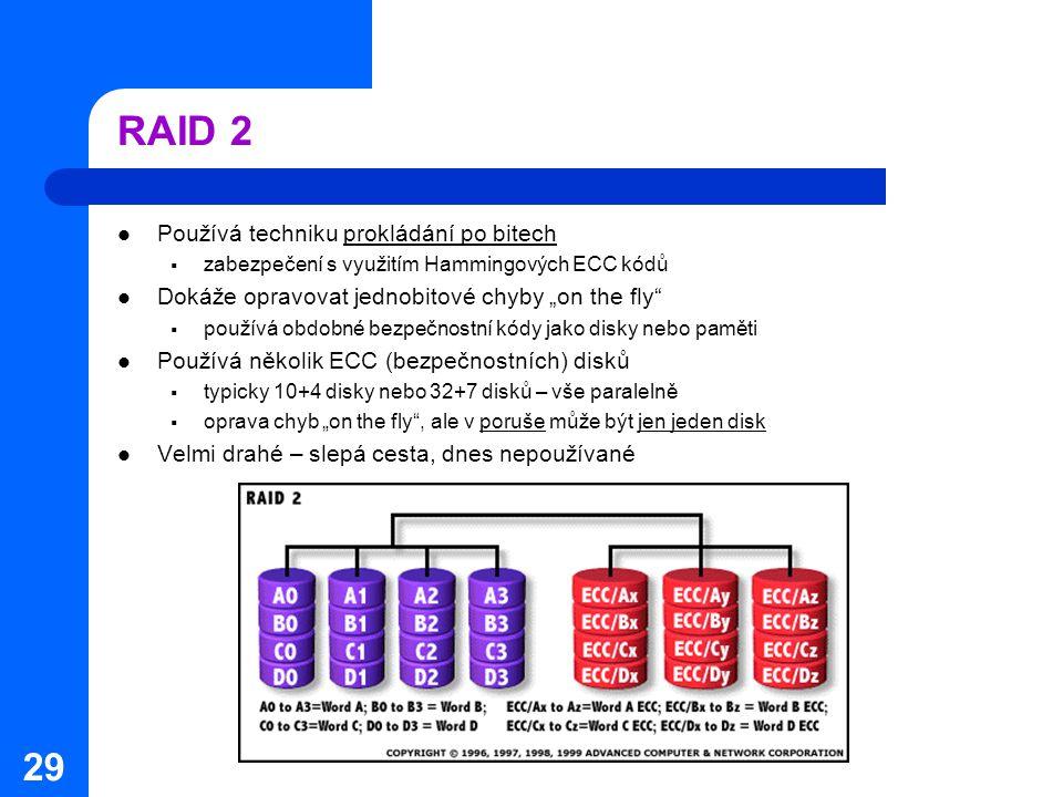 RAID 2 Používá techniku prokládání po bitech