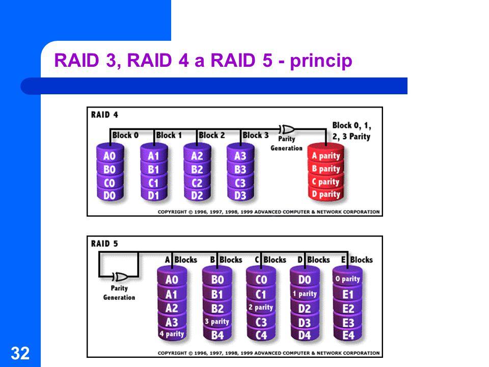 RAID 3, RAID 4 a RAID 5 - princip