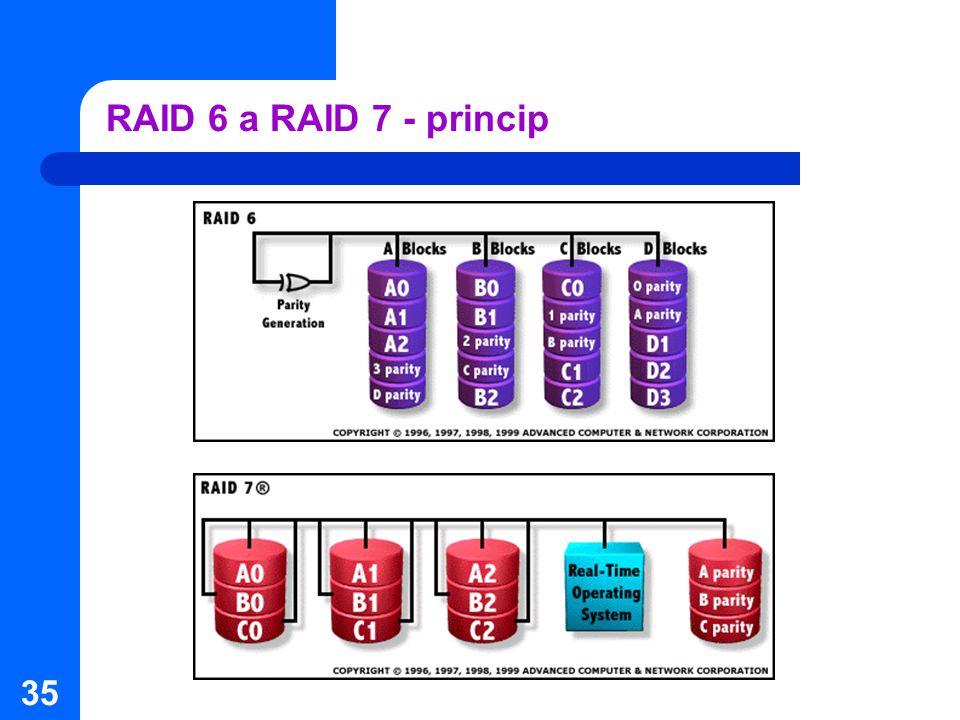 RAID 6 a RAID 7 - princip