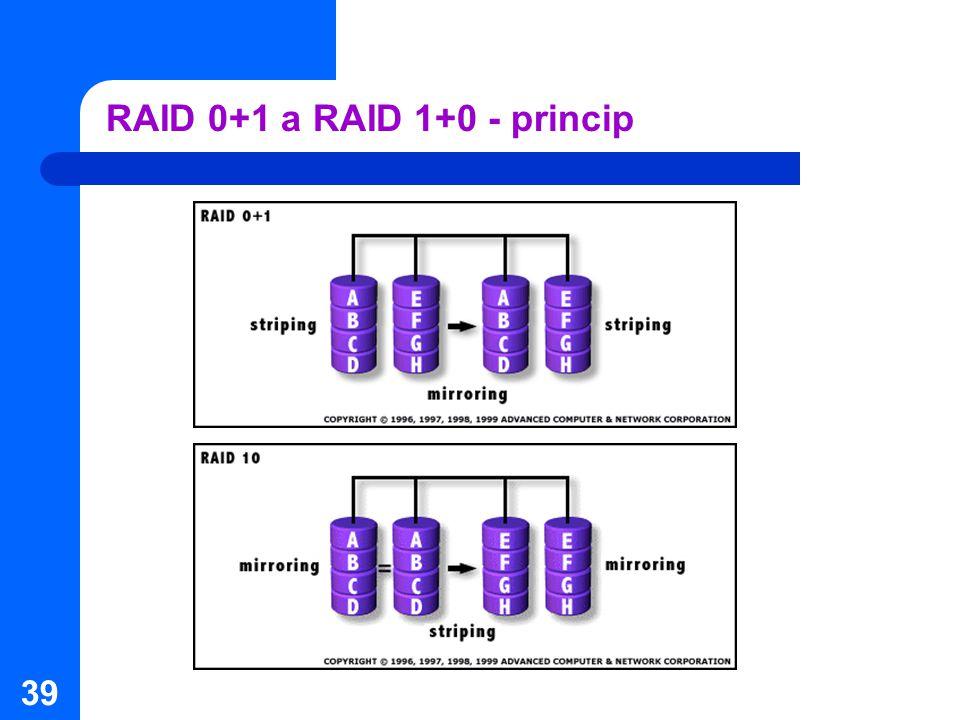 RAID 0+1 a RAID 1+0 - princip
