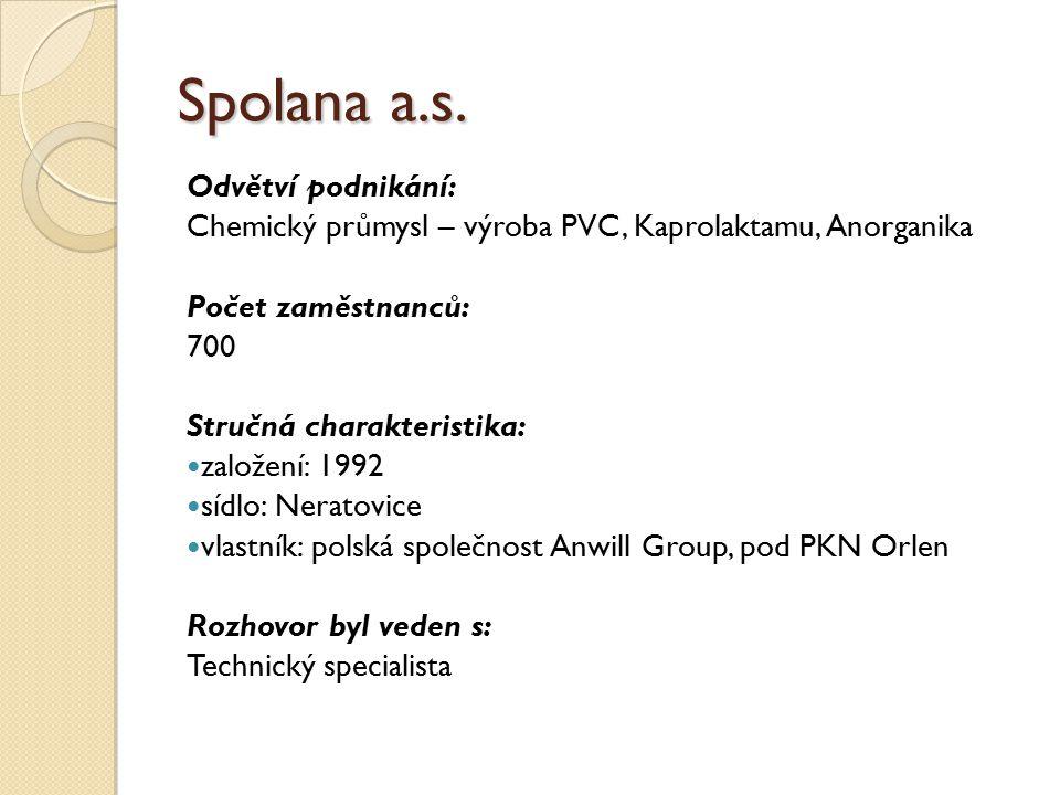 Spolana a.s. Odvětví podnikání: