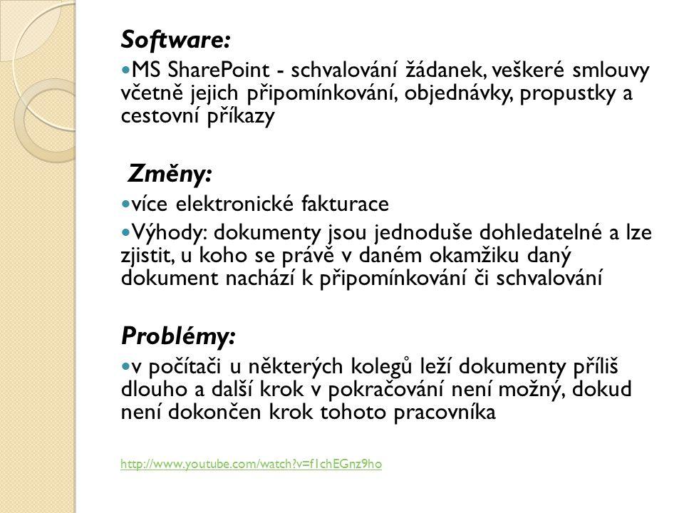 Software: Změny: Problémy: