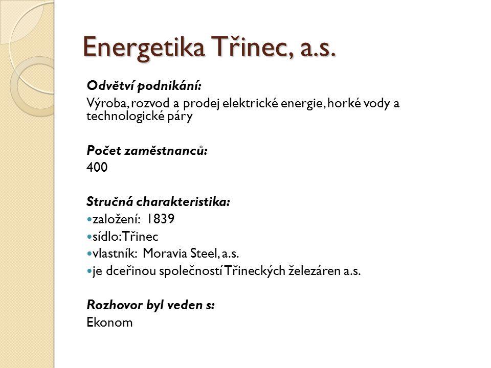 Energetika Třinec, a.s. Odvětví podnikání: