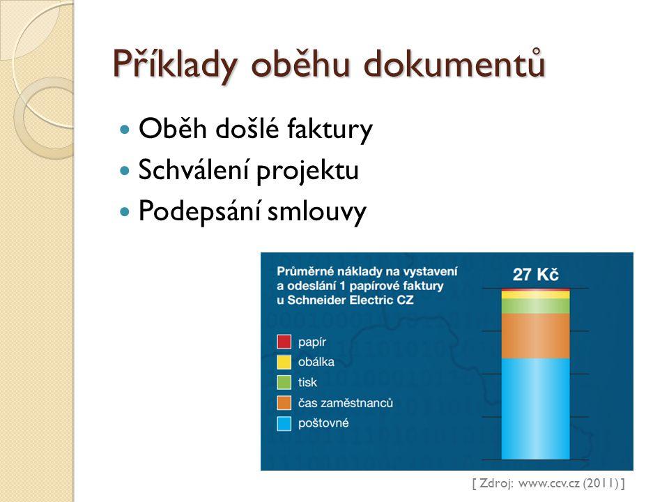 Příklady oběhu dokumentů