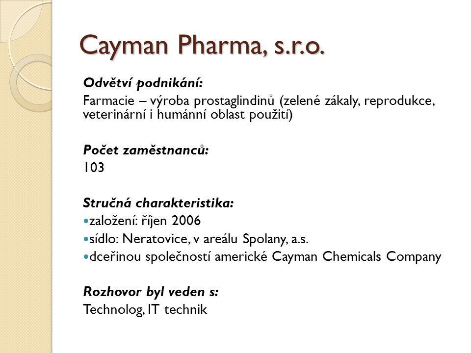 Cayman Pharma, s.r.o. Odvětví podnikání: