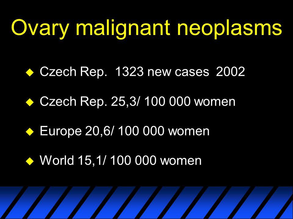 Ovary malignant neoplasms