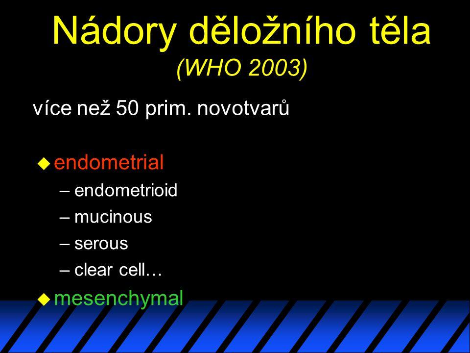 Nádory děložního těla (WHO 2003)