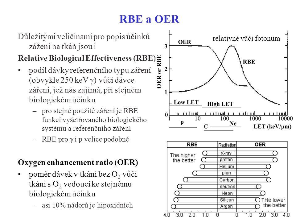 RBE a OER Důležitými veličinami pro popis účinků zážení na tkáň jsou i