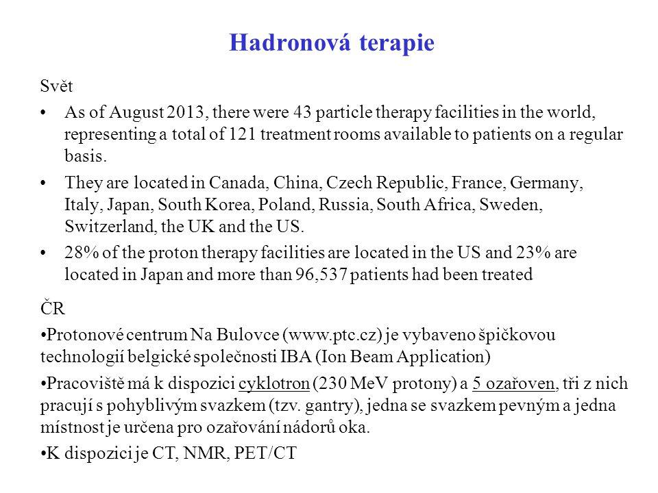 Hadronová terapie Svět