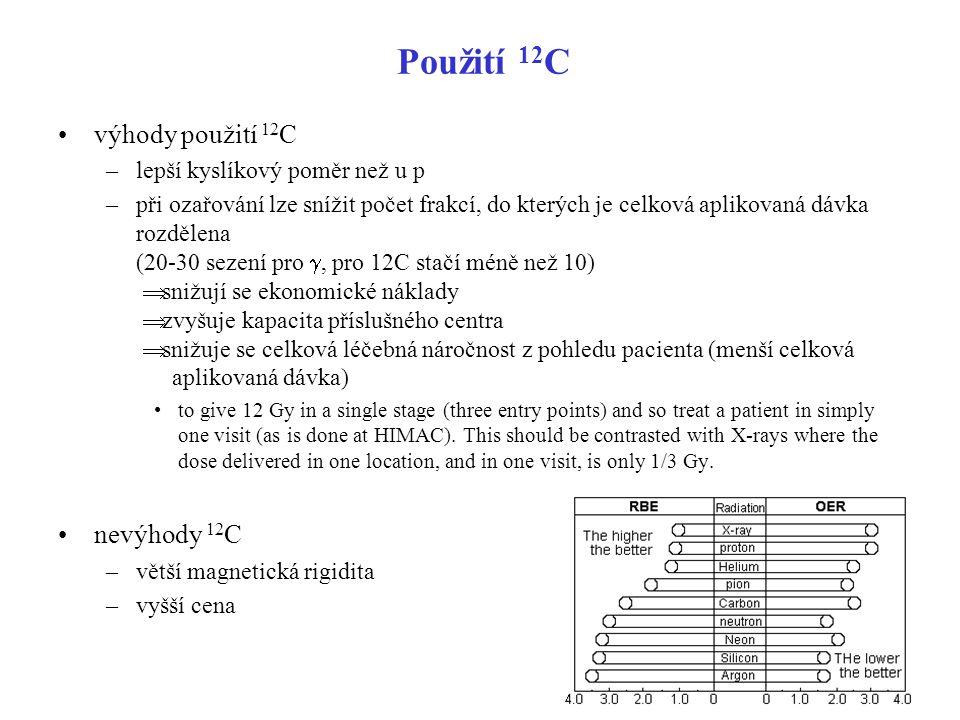 Použití 12C výhody použití 12C nevýhody 12C
