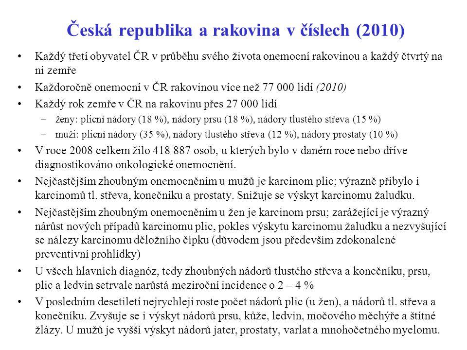 Česká republika a rakovina v číslech (2010)