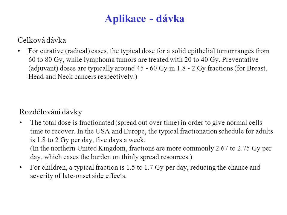 Aplikace - dávka Celková dávka Rozdělování dávky