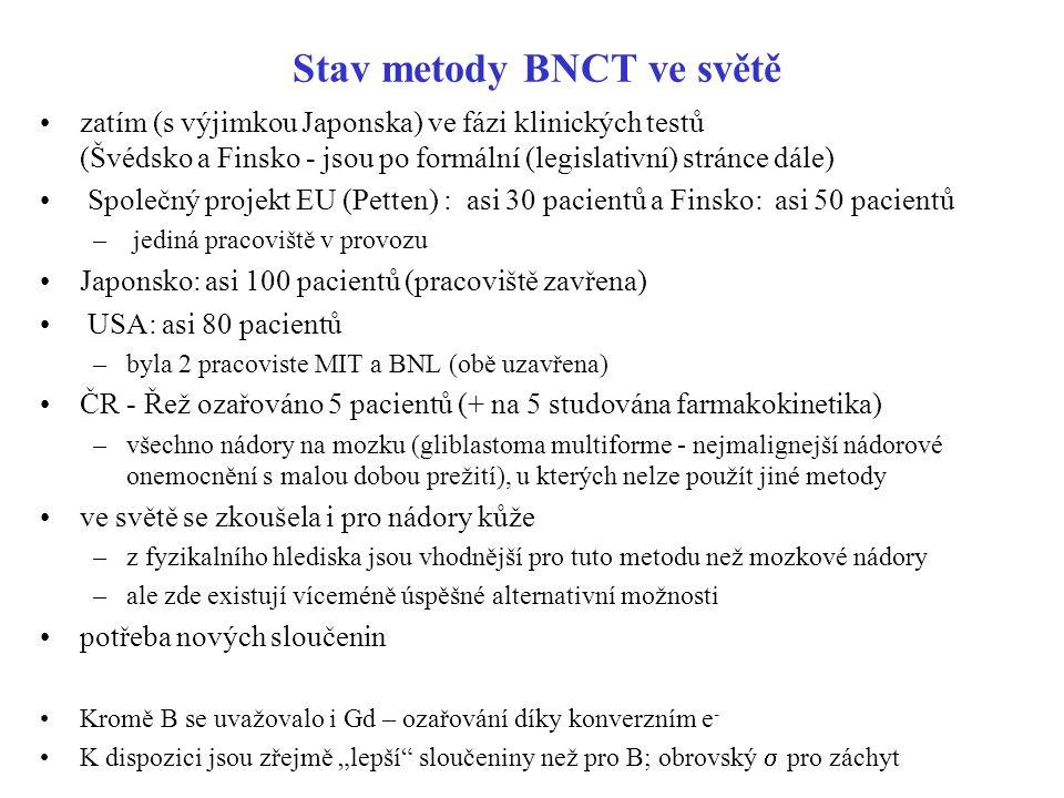 Stav metody BNCT ve světě
