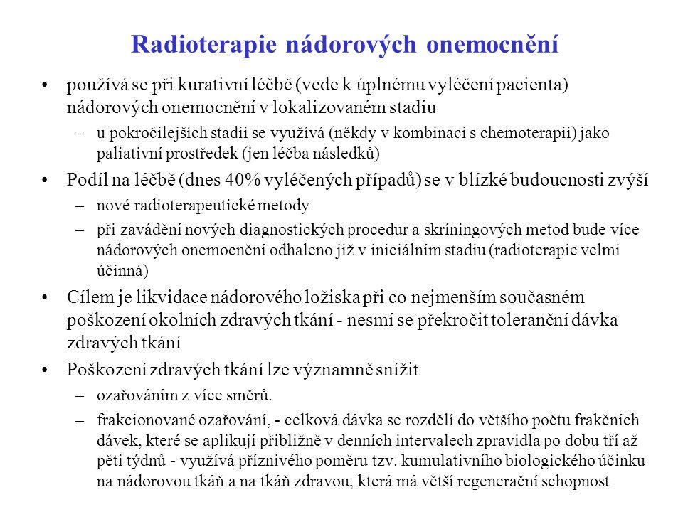 Radioterapie nádorových onemocnění