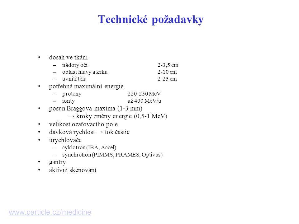 Technické požadavky www.particle.cz/medicine dosah ve tkáni