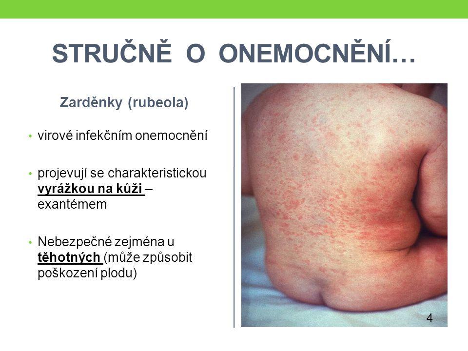 STRUČNĚ O ONEMOCNĚNÍ… Zarděnky (rubeola) virové infekčním onemocnění