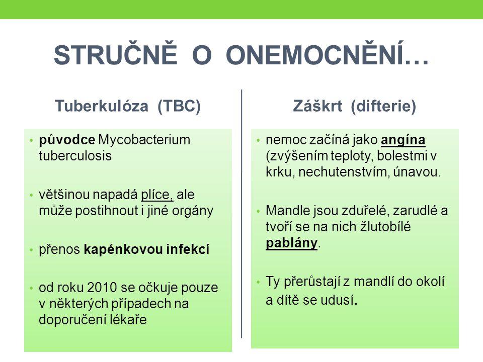 STRUČNĚ O ONEMOCNĚNÍ… Tuberkulóza (TBC) Záškrt (difterie)
