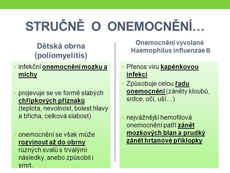 Haemophilus influenzae B Dětská obrna (poliomyelitis)