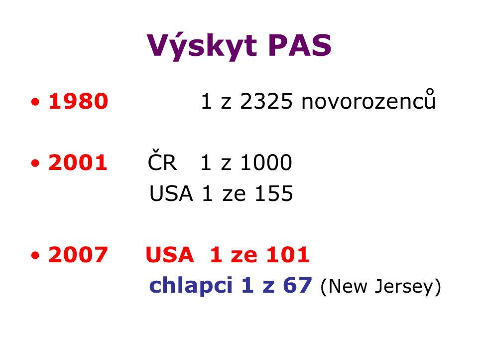 Výskyt PAS 1980 1 z 2325 novorozenců 2001 ČR 1 z 1000 USA 1 ze 155