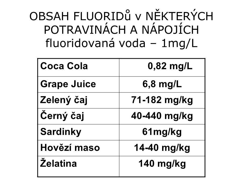 OBSAH FLUORIDů v NĚKTERÝCH POTRAVINÁCH A NÁPOJÍCH fluoridovaná voda – 1mg/L