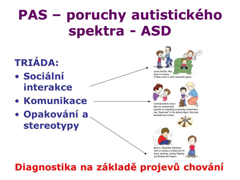 PAS – poruchy autistického spektra - ASD