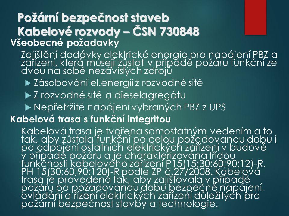 Požární bezpečnost staveb Kabelové rozvody – ČSN 730848