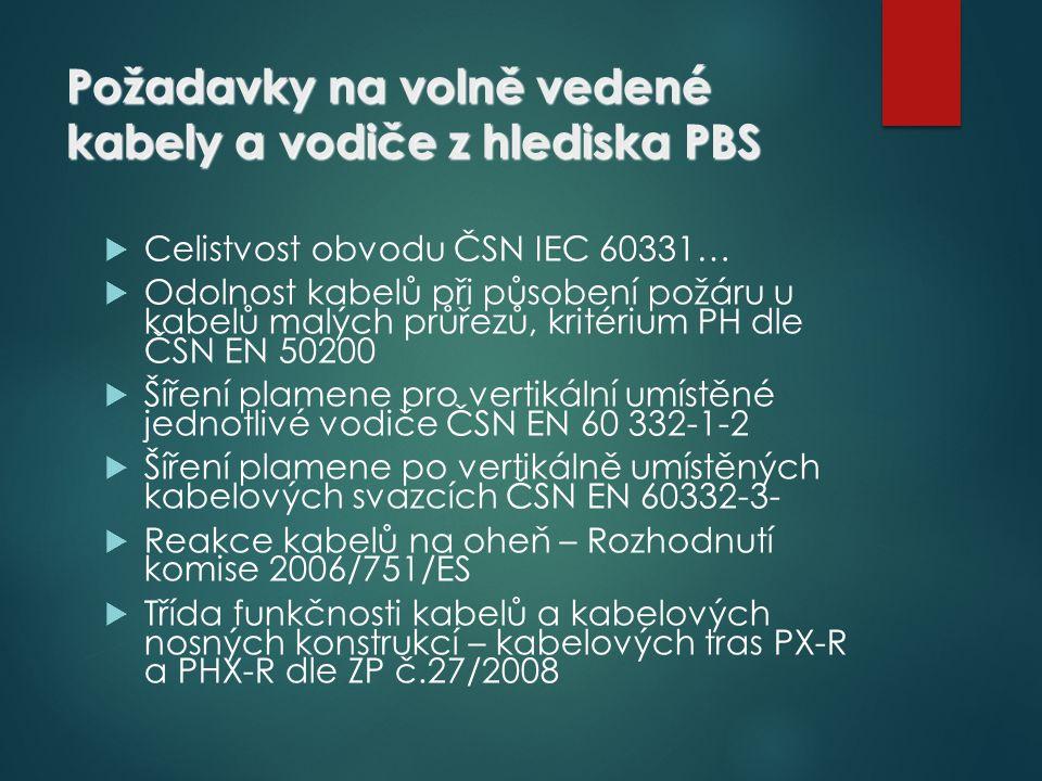 Požadavky na volně vedené kabely a vodiče z hlediska PBS