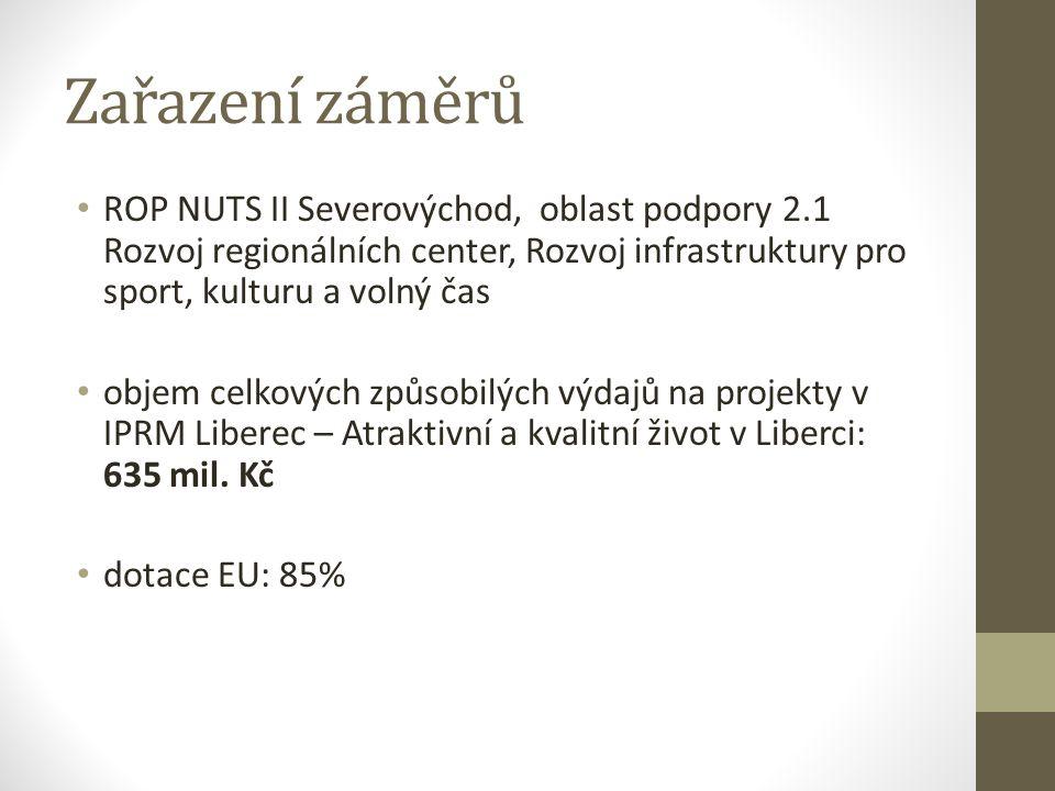 Zařazení záměrů ROP NUTS II Severovýchod, oblast podpory 2.1 Rozvoj regionálních center, Rozvoj infrastruktury pro sport, kulturu a volný čas.
