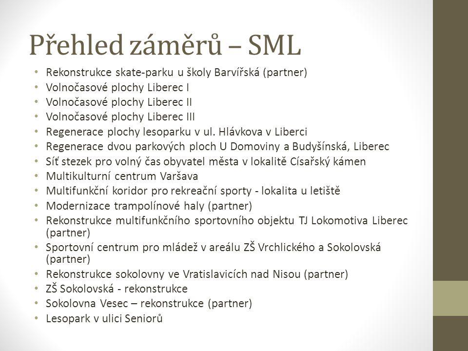 Přehled záměrů – SML Rekonstrukce skate-parku u školy Barvířská (partner) Volnočasové plochy Liberec I.