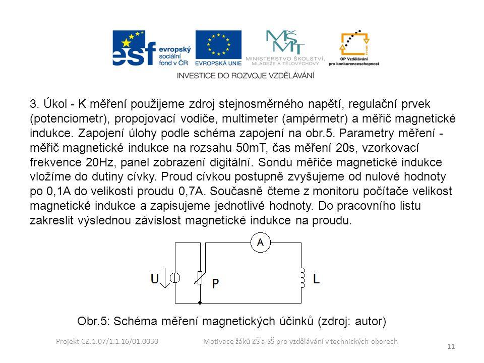 Obr.5: Schéma měření magnetických účinků (zdroj: autor)