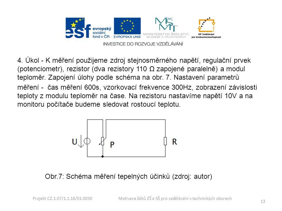 Obr.7: Schéma měření tepelných účinků (zdroj: autor)